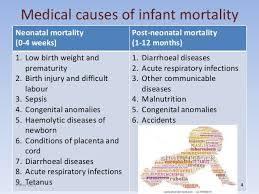 Causes of Infant Mortality တႏွစ္ေအာက္ကေလးေသဆံုးရျခင္း အေၾကာင္းရင္းမ်ား
