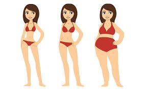 Weight gain လွရံုမက ဝခ်င္ေသးပါလွ်င္