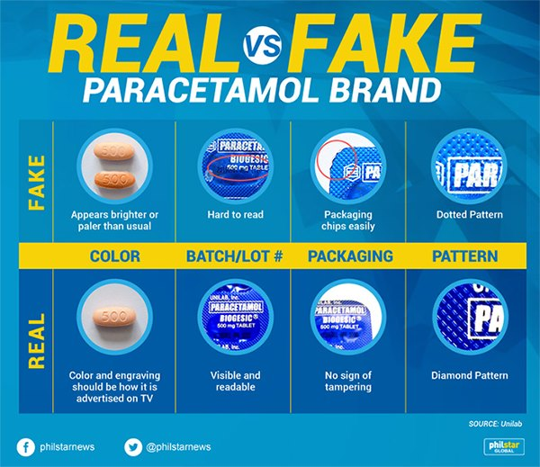 Toxic paracetamol ပါရာစီတေမာ အဆိပ္ေဆးရည္