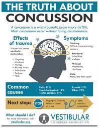 Concussion ဦးခေါင်းခိုက်မိခြင်း ကွန်ကားရှင်း