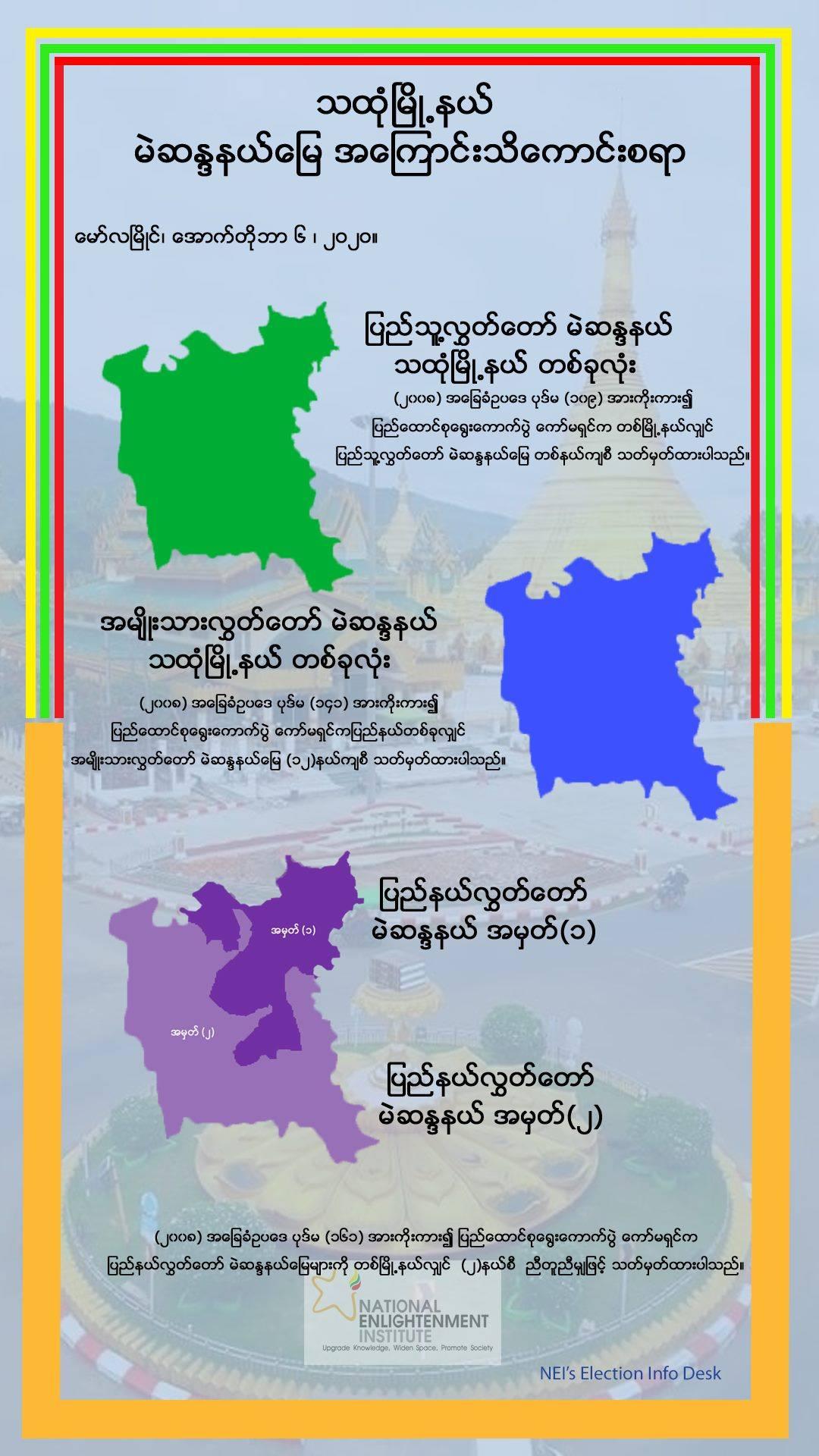 သထုံမြို့နယ် မဲဆန္ဒနယ်မြေအကြောင်း သိကောင်းစရာ